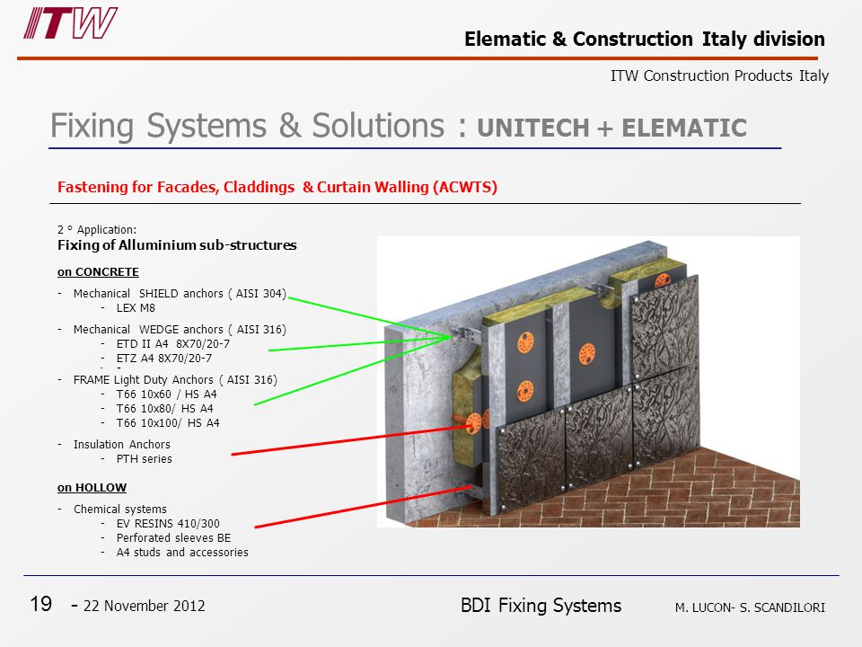 19 - 22 November 2012 Elematic & Construction Italy division ITW Construction Products Italy BDI Fixing Systems M.