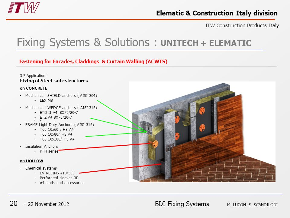 20 - 22 November 2012 Elematic & Construction Italy division ITW Construction Products Italy BDI Fixing Systems M. LUCON- S. SCANDILORI Fixing Systems