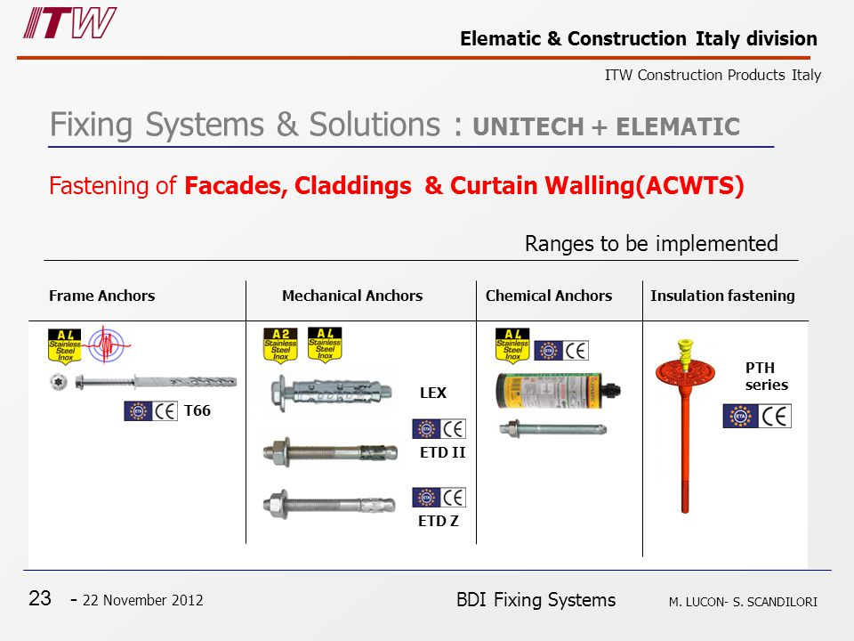 23 - 22 November 2012 Elematic & Construction Italy division ITW Construction Products Italy BDI Fixing Systems M. LUCON- S. SCANDILORI Fixing Systems