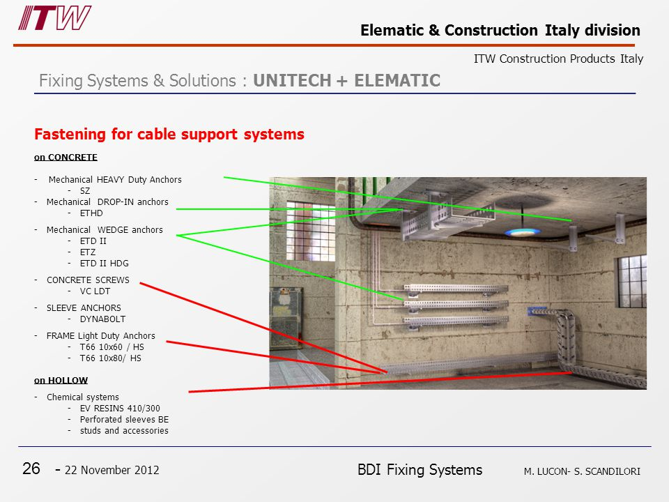 26 - 22 November 2012 Elematic & Construction Italy division ITW Construction Products Italy BDI Fixing Systems M. LUCON- S. SCANDILORI Fastening for