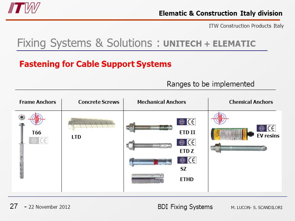 27 - 22 November 2012 Elematic & Construction Italy division ITW Construction Products Italy BDI Fixing Systems M. LUCON- S. SCANDILORI Fixing Systems