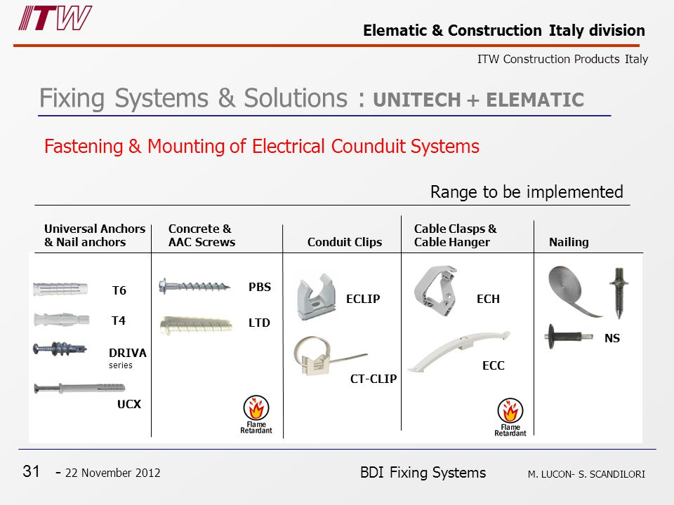 31 - 22 November 2012 Elematic & Construction Italy division ITW Construction Products Italy BDI Fixing Systems M. LUCON- S. SCANDILORI Fixing Systems