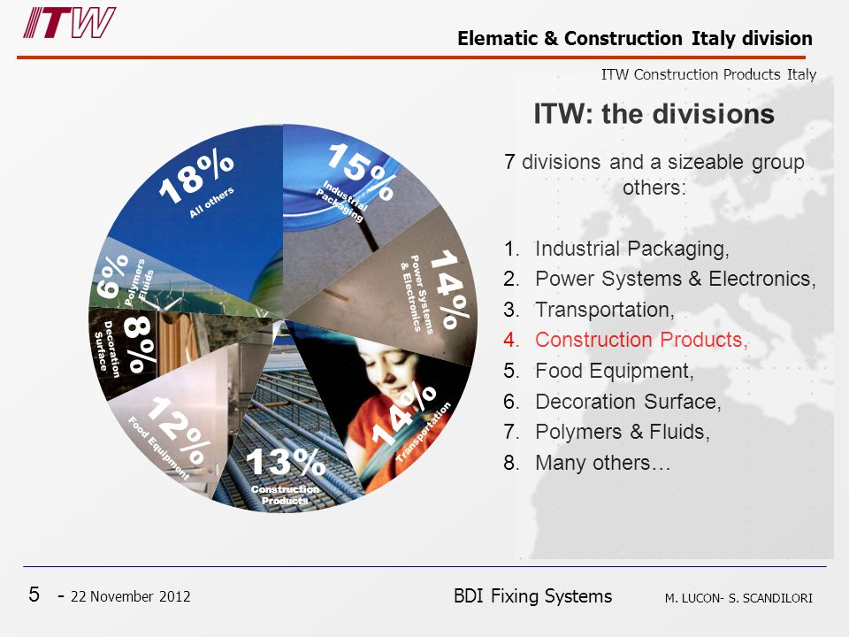5 - 22 November 2012 Elematic & Construction Italy division ITW Construction Products Italy BDI Fixing Systems M.