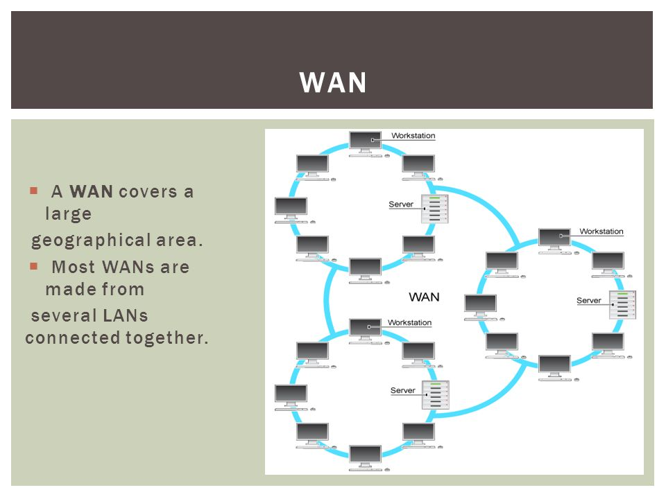 The Internet is a WAN.A network of ATM (bancomat) dispensers is a WAN.
