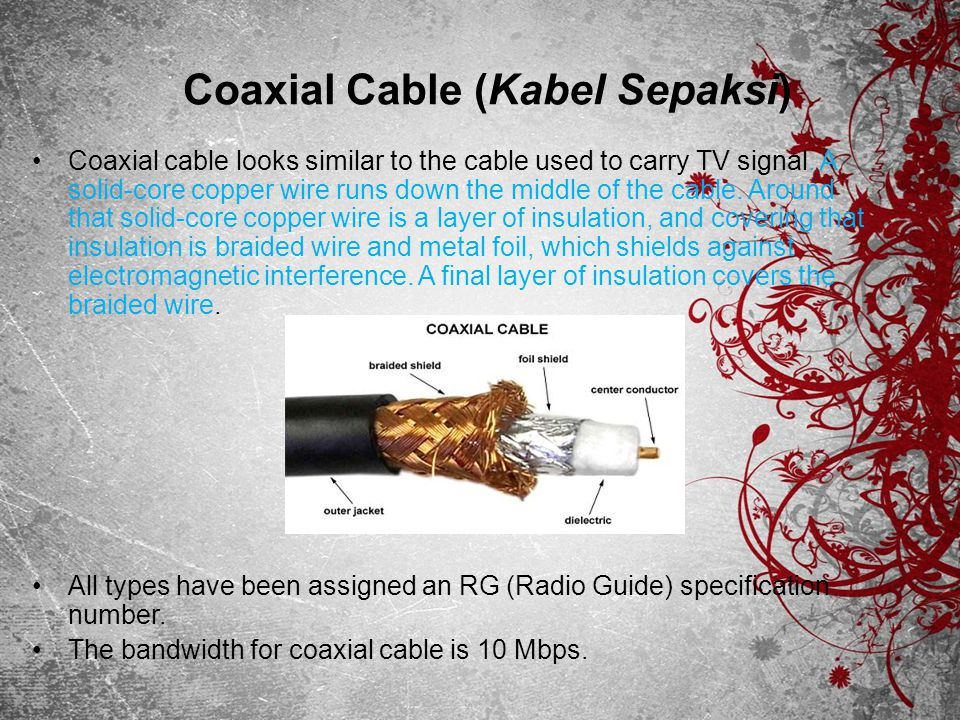 Coaxial Cable (Kabel Sepaksi) Coaxial cable looks similar to the cable used to carry TV signal. A solid-core copper wire runs down the middle of the c