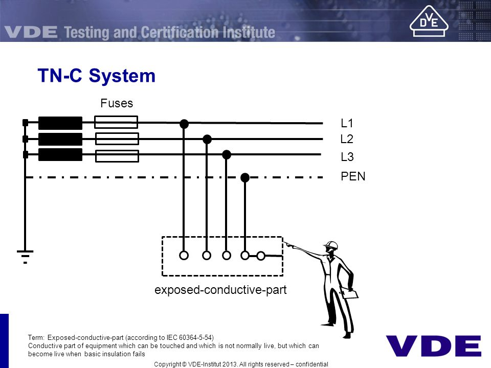TN-C System L1 L2 PEN L3 Fuses exposed-conductive-part Term: Exposed-conductive-part (according to IEC 60364-5-54) Conductive part of equipment which