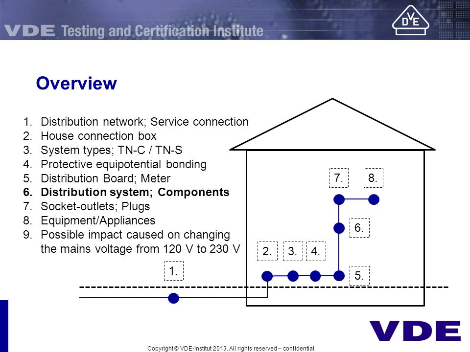 Overview 1.Distribution network; Service connection 2.House connection box 3.System types; TN-C / TN-S 4.Protective equipotential bonding 5.Distributi