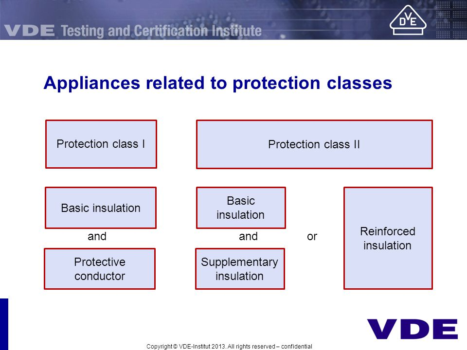Appliances related to protection classes Protection class I Protection class II Basic insulation Protective conductor and Basic insulation Supplementa