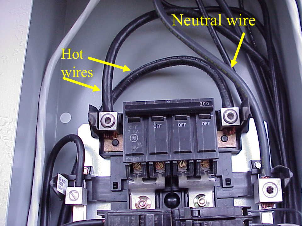Hot wires Neutral wire
