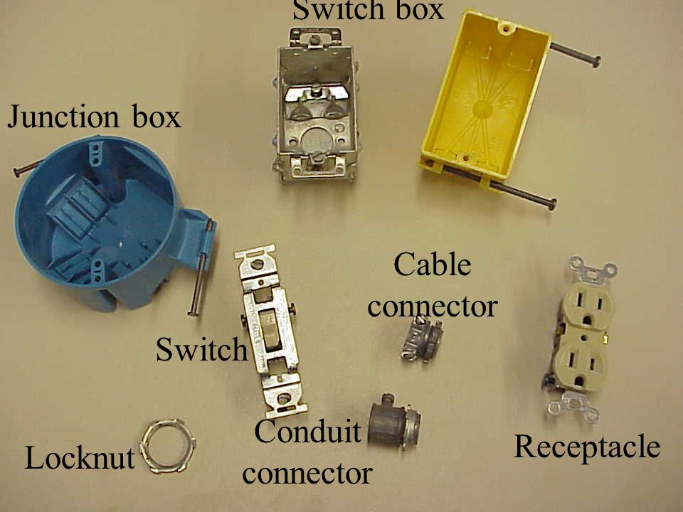 Switch box Junction box Receptacle Switch Locknut Cable connector Conduit connector