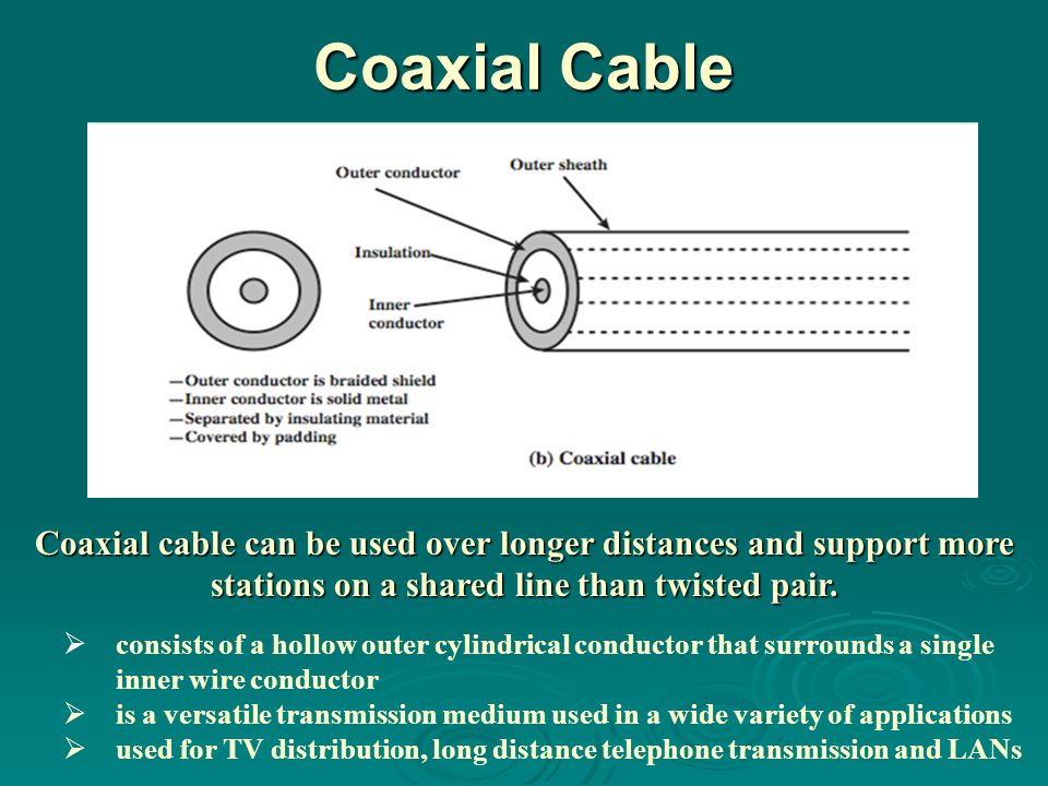 Coaxial Cable Coaxial cable can be used over longer distances and support more stations on a shared line than twisted pair. c onsists of a hollow oute
