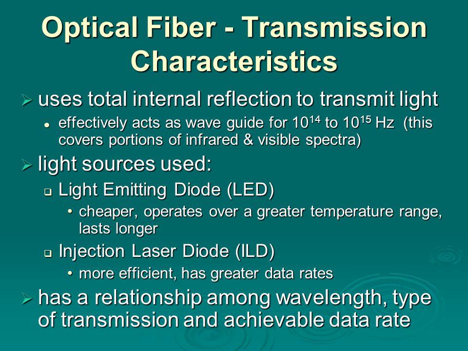 Optical Fiber - Transmission Characteristics uses total internal reflection to transmit light uses total internal reflection to transmit light effecti