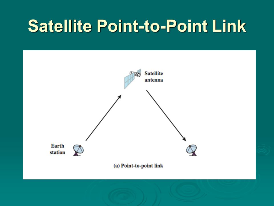 Satellite Point-to-Point Link