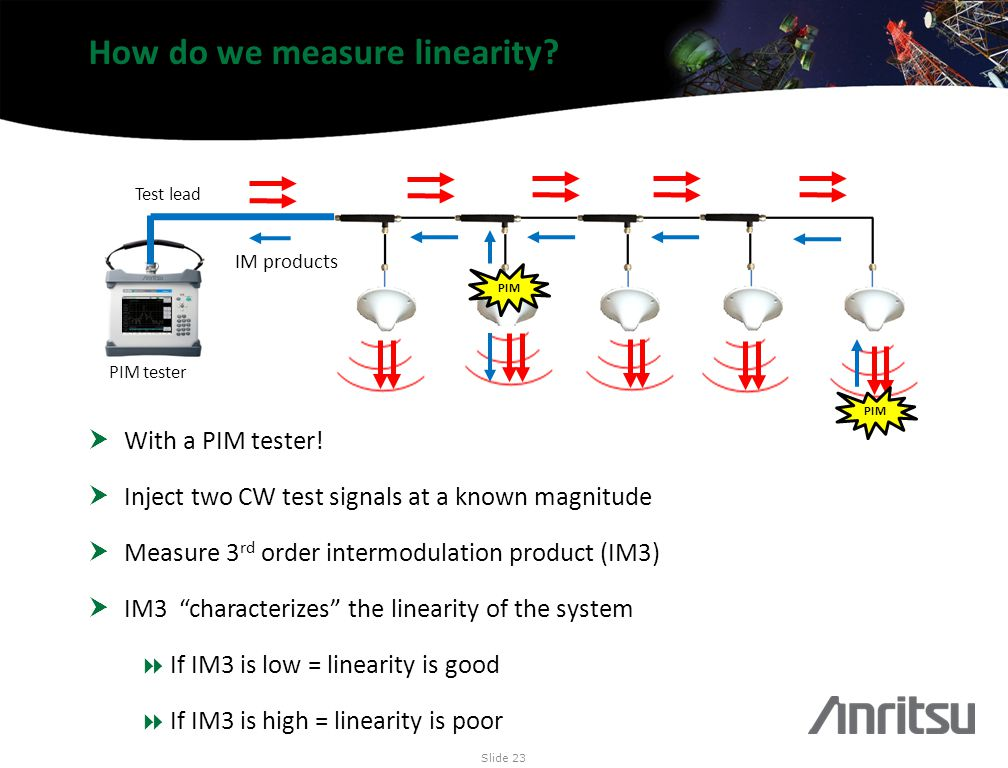 Slide 23 How do we measure linearity? With a PIM tester! Inject two CW test signals at a known magnitude Measure 3 rd order intermodulation product (I