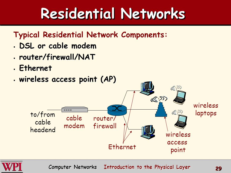 Residential Networks Typical Residential Network Components: DSL or cable modem DSL or cable modem router/firewall/NAT router/firewall/NAT Ethernet Et