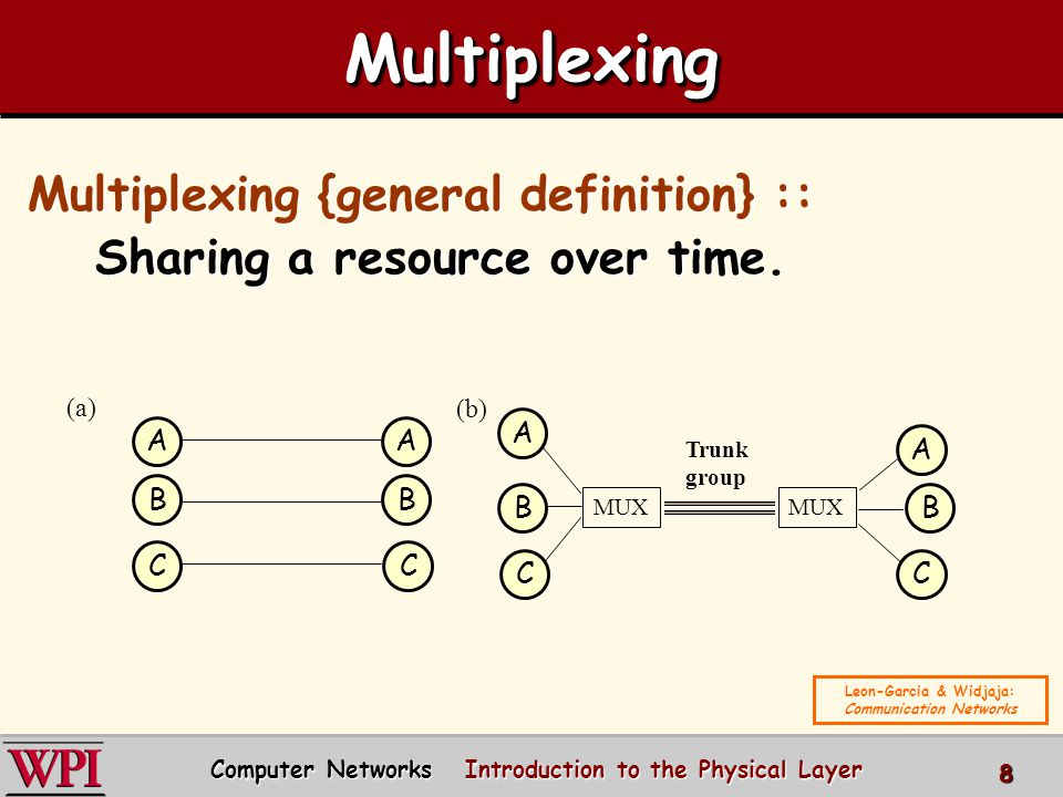 Frequency Division Multiplexing (FDM) vs Time Division Multiplexing (TDM) Frequency Division Multiplexing (FDM) vs Time Division Multiplexing (TDM) FDM frequency time TDM frequency time 4 users Example: K & R 9 Computer Networks Introduction to the Physical Layer