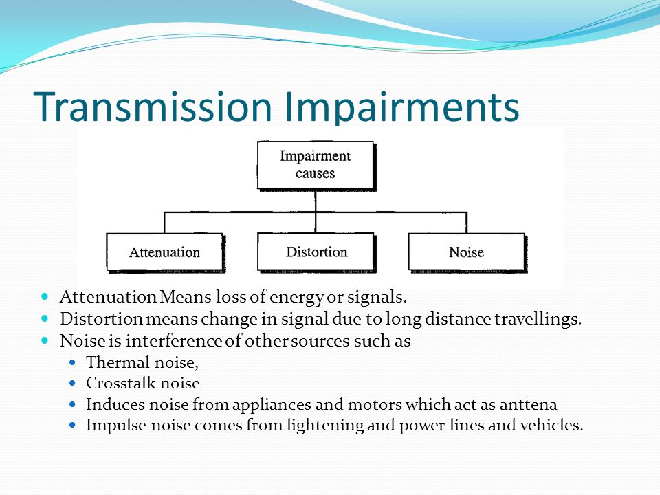 Transmission Impairments Attenuation Means loss of energy or signals.