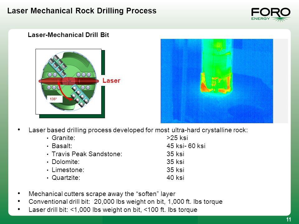 CONFIDENTIAL AND PROPRIETARY 11 Laser Mechanical Rock Drilling Process 135° Laser 11 Laser-Mechanical Drill Bit Laser based drilling process developed for most ultra-hard crystalline rock: Granite: >25 ksi Basalt: 45 ksi- 60 ksi Travis Peak Sandstone: 35 ksi Dolomite:35 ksi Limestone:35 ksi Quartzite:40 ksi Mechanical cutters scrape away the soften layer Conventional drill bit: 20,000 lbs weight on bit, 1,000 ft.