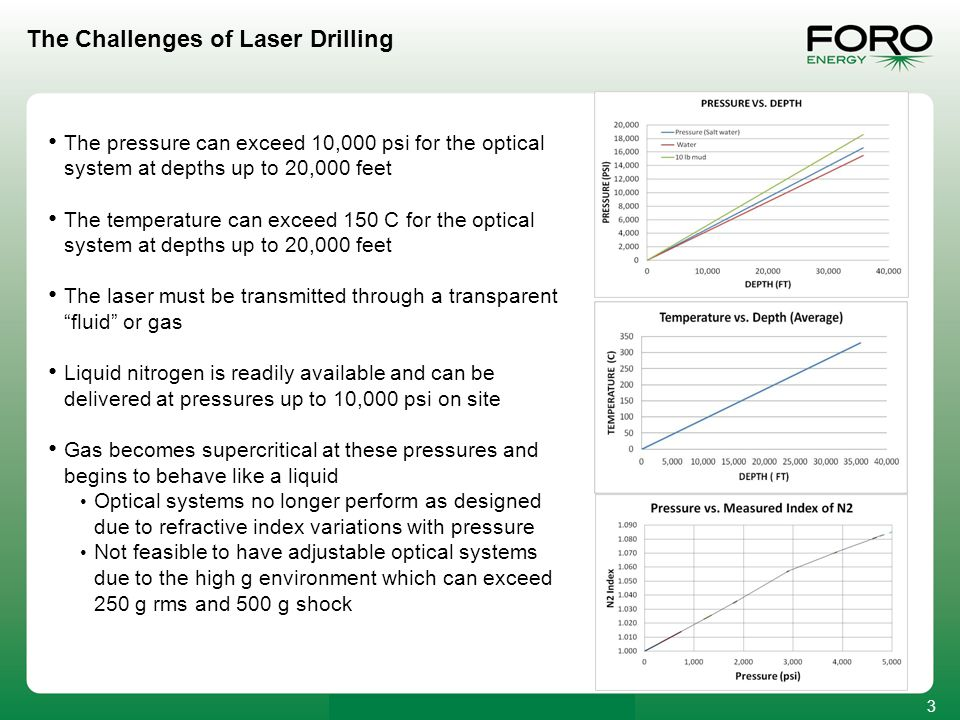 CONFIDENTIAL AND PROPRIETARY Laser Drilling for Oil, Gas and Geothermal Wells Foro Energy is developing a revolutionary drilling process which combines high power laser energy with oil field dumb iron to enable drilling of ultra hard crystalline rocks System tests at up to 20 kW successful in initial trials Foro Energy has demonstrated the optical and mechanical components for the successful deployment of laser energy in remote locations under high g loads, high temperatures and high pressures 14