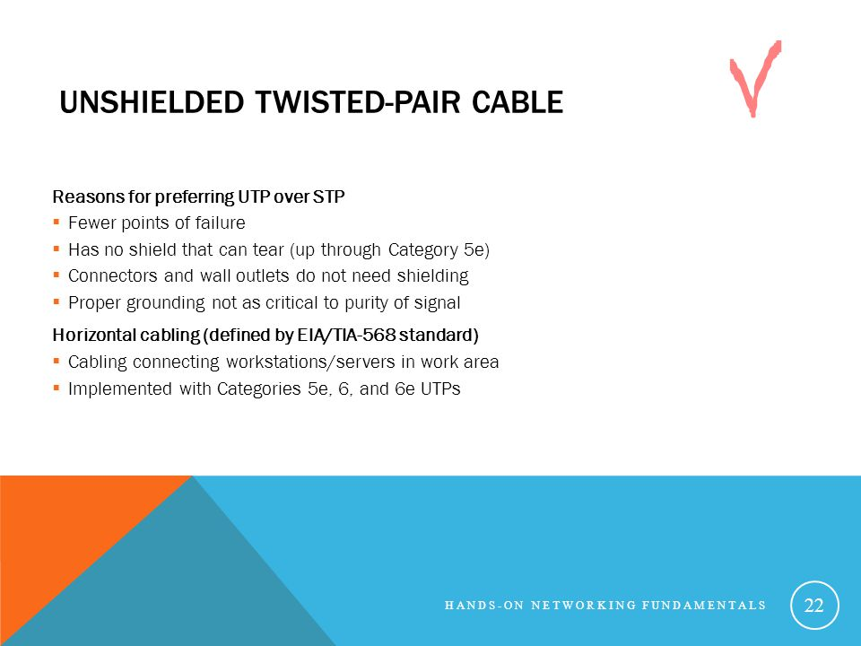 UNSHIELDED TWISTED-PAIR CABLE Reasons for preferring UTP over STP Fewer points of failure Has no shield that can tear (up through Category 5e) Connectors and wall outlets do not need shielding Proper grounding not as critical to purity of signal Horizontal cabling (defined by EIA/TIA-568 standard) Cabling connecting workstations/servers in work area Implemented with Categories 5e, 6, and 6e UTPs HANDS-ON NETWORKING FUNDAMENTALS 22