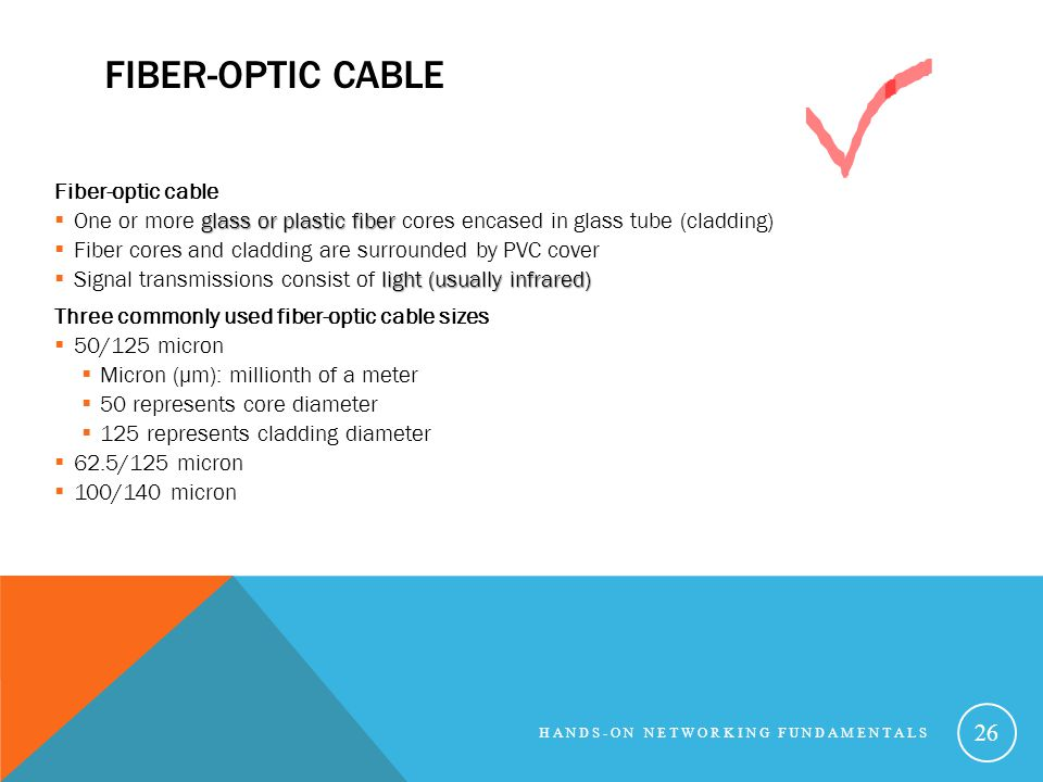FIBER-OPTIC CABLE Fiber-optic cable glass or plastic fiber One or more glass or plastic fiber cores encased in glass tube (cladding) Fiber cores and c