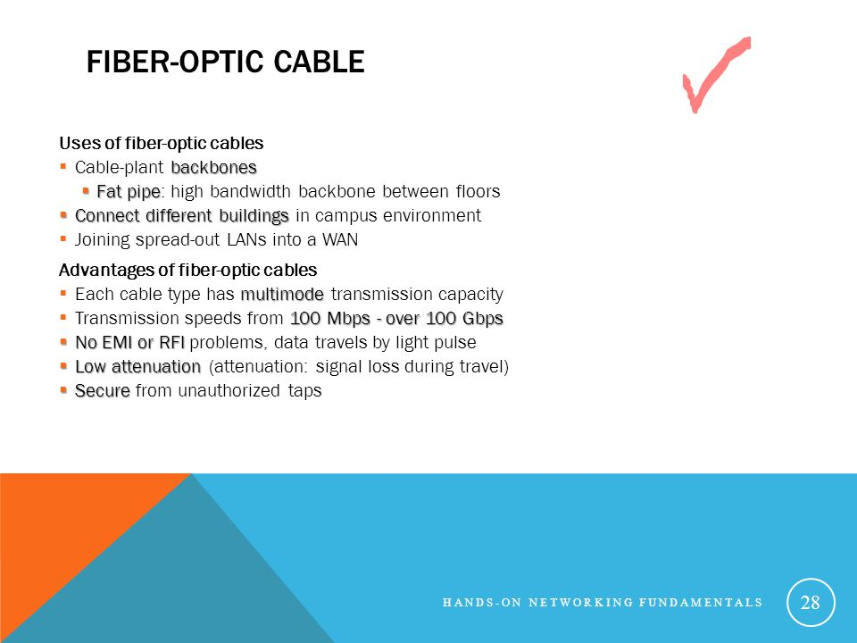 FIBER-OPTIC CABLE Uses of fiber-optic cables backbones Cable-plant backbones Fat pipe Fat pipe: high bandwidth backbone between floors Connect different buildings Connect different buildings in campus environment Joining spread-out LANs into a WAN Advantages of fiber-optic cables multimode Each cable type has multimode transmission capacity 100 Mbps - over 100 Gbps Transmission speeds from 100 Mbps - over 100 Gbps No EMI or RFI No EMI or RFI problems, data travels by light pulse Low attenuation Low attenuation (attenuation: signal loss during travel) Secure Secure from unauthorized taps HANDS-ON NETWORKING FUNDAMENTALS 28