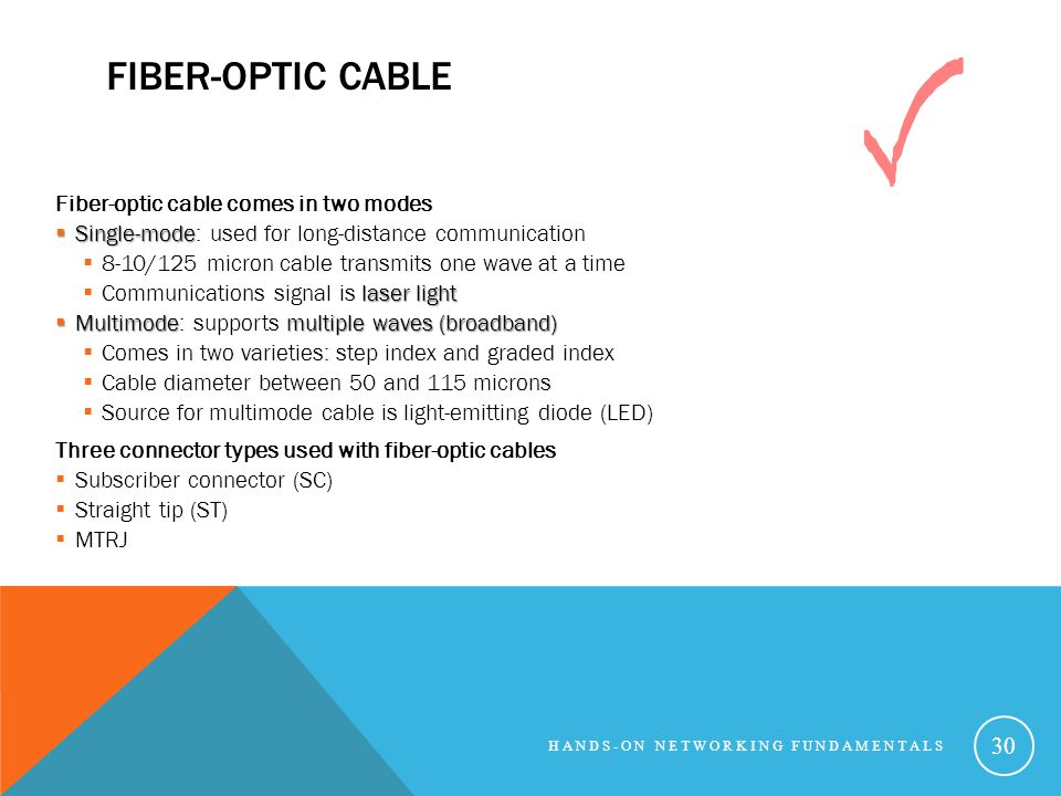 FIBER-OPTIC CABLE Fiber-optic cable comes in two modes Single-mode Single-mode: used for long-distance communication 8-10/125 micron cable transmits one wave at a time laser light Communications signal is laser light Multimodemultiple waves (broadband) Multimode: supports multiple waves (broadband) Comes in two varieties: step index and graded index Cable diameter between 50 and 115 microns Source for multimode cable is light-emitting diode (LED) Three connector types used with fiber-optic cables Subscriber connector (SC) Straight tip (ST) MTRJ HANDS-ON NETWORKING FUNDAMENTALS 30