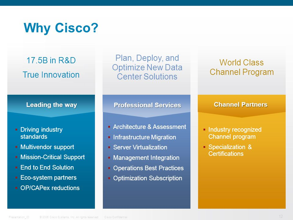© 2006 Cisco Systems, Inc. All rights reserved.Cisco ConfidentialPresentation_ID 12 Why Cisco.