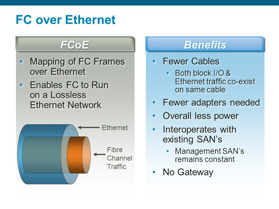 Mapping of FC Frames over Ethernet Enables FC to Run on a Lossless Ethernet Network Mapping of FC Frames over Ethernet Enables FC to Run on a Lossless Ethernet Network Fewer Cables Both block I/O & Ethernet traffic co-exist on same cable Fewer adapters needed Overall less power Interoperates with existing SANs Management SANs remains constant No Gateway Fewer Cables Both block I/O & Ethernet traffic co-exist on same cable Fewer adapters needed Overall less power Interoperates with existing SANs Management SANs remains constant No Gateway FCoE Benefits FC over Ethernet Fibre Channel Traffic Ethernet