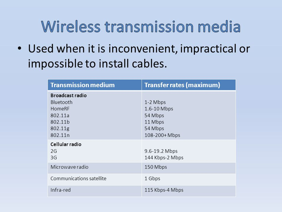 Used when it is inconvenient, impractical or impossible to install cables. Transmission mediumTransfer rates (maximum) Broadcast radio Bluetooth HomeR