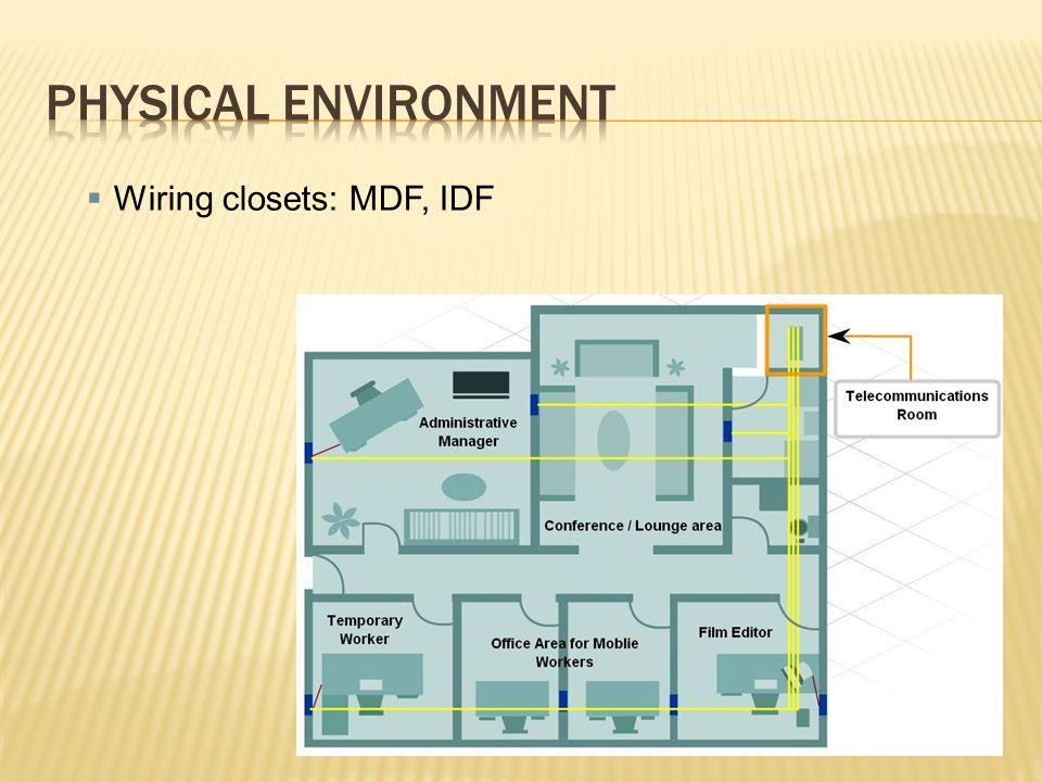 Wiring closets: MDF, IDF