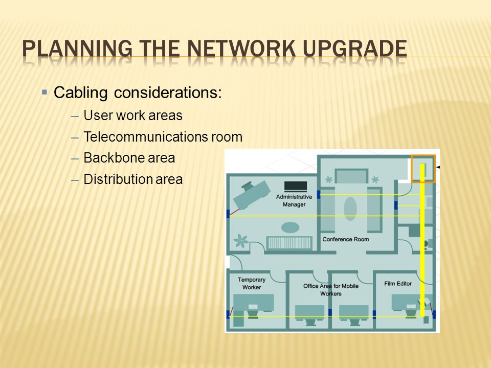 Cabling considerations: –User work areas –Telecommunications room –Backbone area –Distribution area