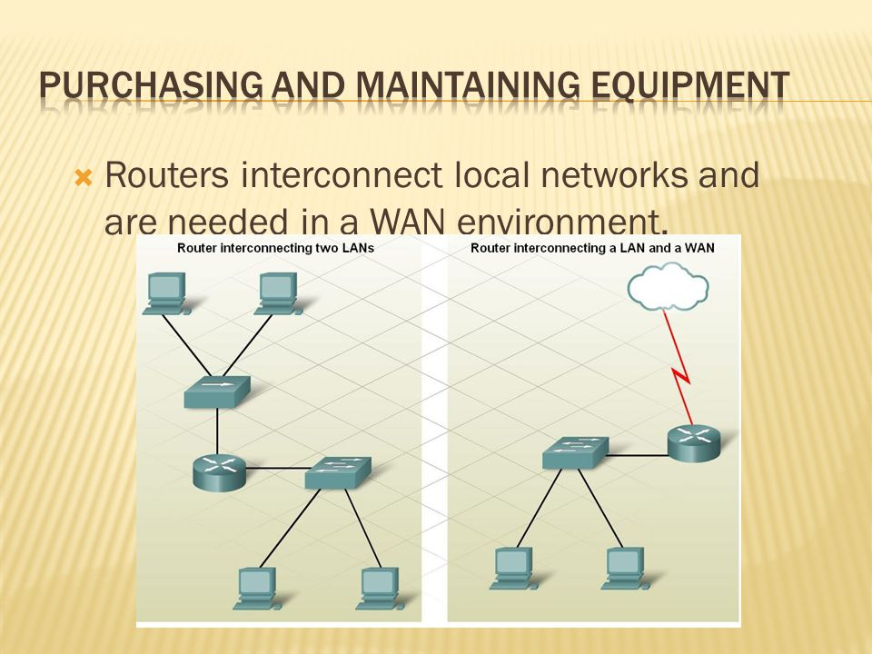 Routers interconnect local networks and are needed in a WAN environment.