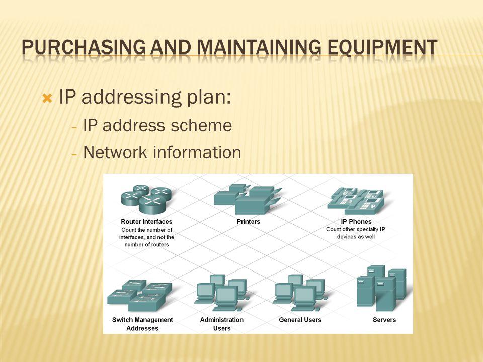 IP addressing plan: – IP address scheme – Network information