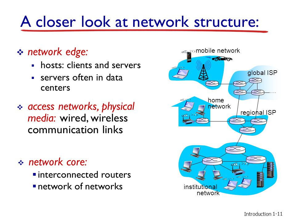 Introduction A closer look at network structure: network edge: hosts: clients and servers servers often in data centers access networks, physical media: wired, wireless communication links network core: interconnected routers network of networks mobile network global ISP regional ISP home network institutional network 1-11