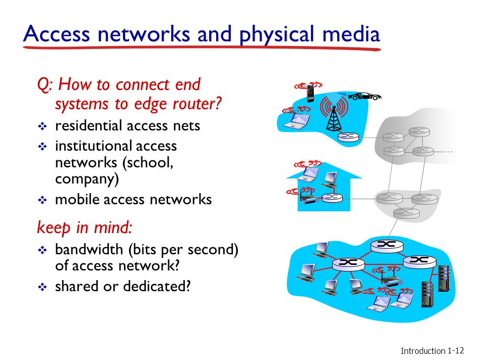 Introduction Access networks and physical media Q: How to connect end systems to edge router.