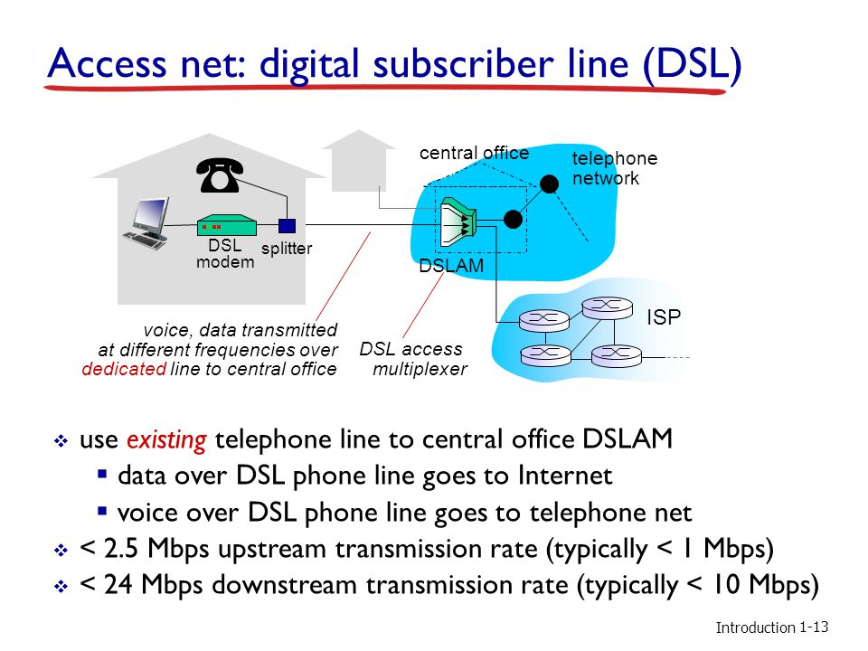Introduction Access net: digital subscriber line (DSL) central office ISP telephone network DSLAM voice, data transmitted at different frequencies over dedicated line to central office use existing telephone line to central office DSLAM data over DSL phone line goes to Internet voice over DSL phone line goes to telephone net < 2.5 Mbps upstream transmission rate (typically < 1 Mbps) < 24 Mbps downstream transmission rate (typically < 10 Mbps) DSL modem splitter DSL access multiplexer 1-13