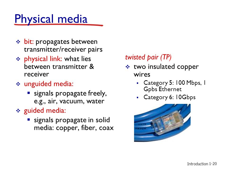 Introduction Physical media bit: propagates between transmitter/receiver pairs physical link: what lies between transmitter & receiver unguided media: signals propagate freely, e.g., air, vacuum, water guided media: signals propagate in solid media: copper, fiber, coax twisted pair (TP) two insulated copper wires Category 5: 100 Mbps, 1 Gpbs Ethernet Category 6: 10Gbps 1-20