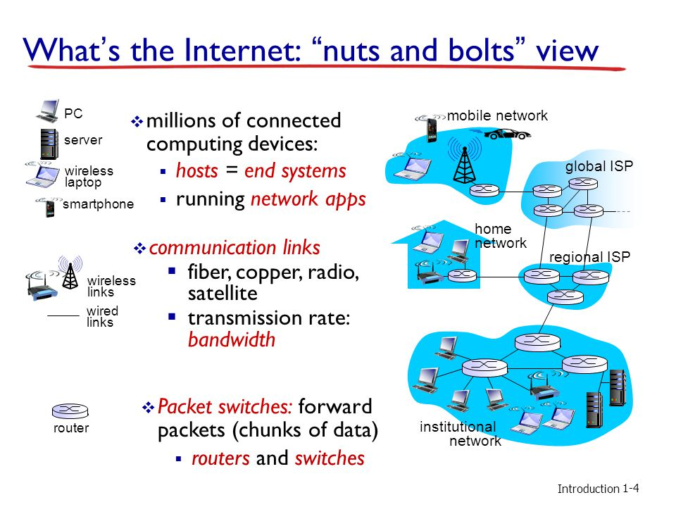 Introduction Whats the Internet: nuts and bolts view millions of connected computing devices: hosts = end systems running network apps communication links fiber, copper, radio, satellite transmission rate: bandwidth Packet switches: forward packets (chunks of data) routers and switches wired links wireless links router mobile network global ISP regional ISP home network institutional network smartphone PC server wireless laptop 1-4
