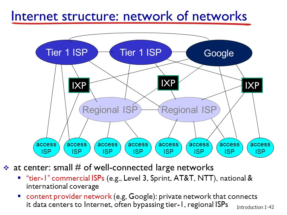 Introduction Internet structure: network of networks at center: small # of well-connected large networks tier-1 commercial ISPs (e.g., Level 3, Sprint, AT&T, NTT), national & international coverage content provider network (e.g, Google): private network that connects it data centers to Internet, often bypassing tier-1, regional ISPs 1-42 access ISP access ISP access ISP access ISP access ISP access ISP access ISP access ISP Regional ISP IXP Tier 1 ISP Google IXP