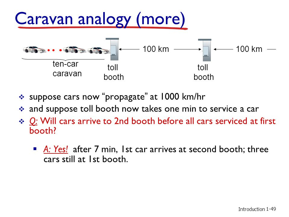 Introduction Caravan analogy (more) suppose cars now propagate at 1000 km/hr and suppose toll booth now takes one min to service a car Q: Will cars arrive to 2nd booth before all cars serviced at first booth.