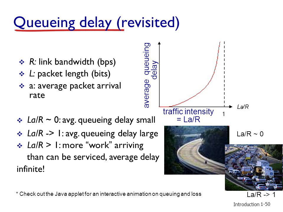 Introduction R: link bandwidth (bps) L: packet length (bits) a: average packet arrival rate traffic intensity = La/R La/R ~ 0: avg.