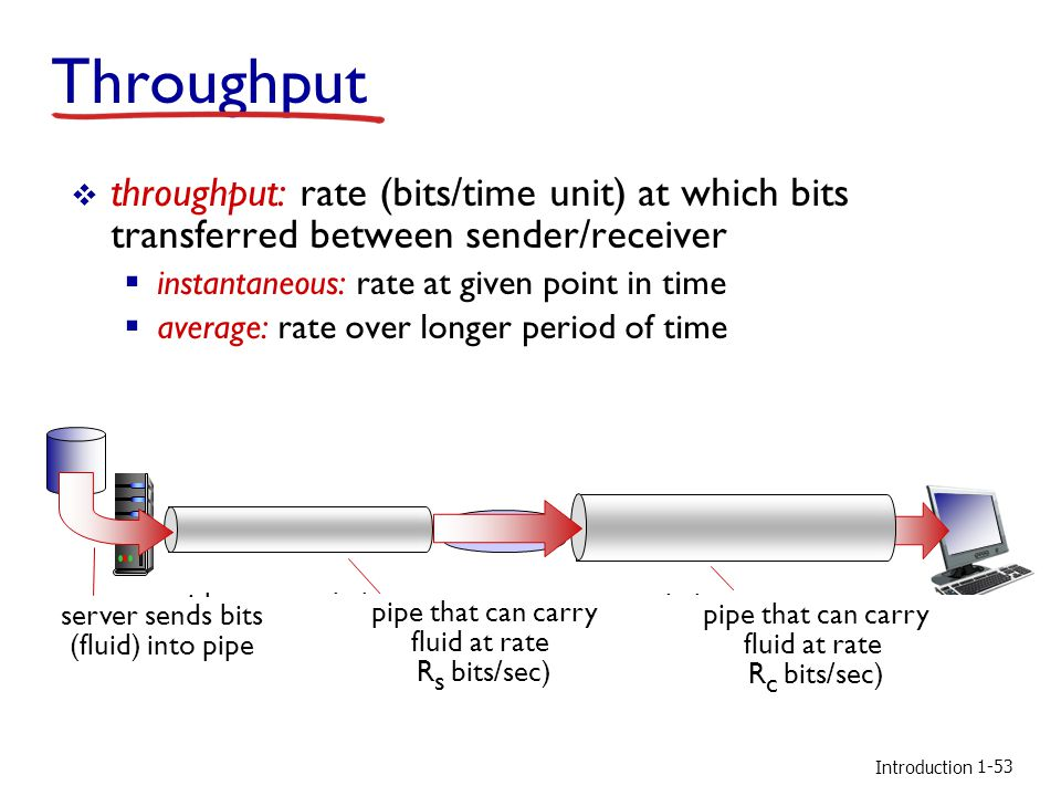 Introduction Throughput throughput: rate (bits/time unit) at which bits transferred between sender/receiver instantaneous: rate at given point in time average: rate over longer period of time server, with file of F bits to send to client link capacity R s bits/sec link capacity R c bits/sec server sends bits (fluid) into pipe pipe that can carry fluid at rate R s bits/sec) pipe that can carry fluid at rate R c bits/sec) 1-53
