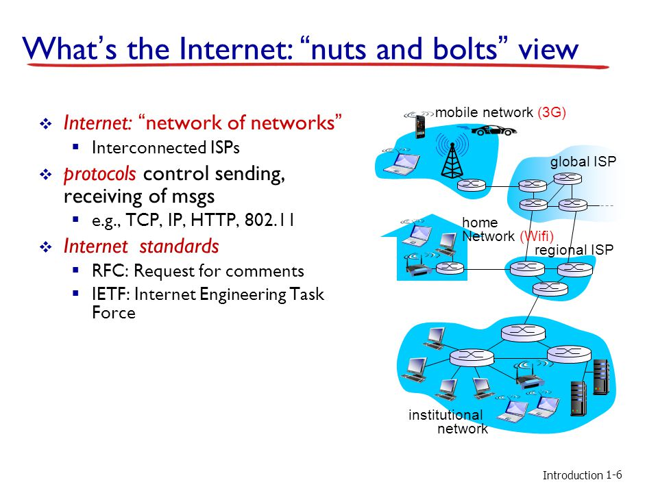 Introduction Internet: network of networks Interconnected ISPs protocols control sending, receiving of msgs e.g., TCP, IP, HTTP, 802.11 Internet standards RFC: Request for comments IETF: Internet Engineering Task Force Whats the Internet: nuts and bolts view mobile network (3G) global ISP regional ISP home Network (Wifi) institutional network 1-6