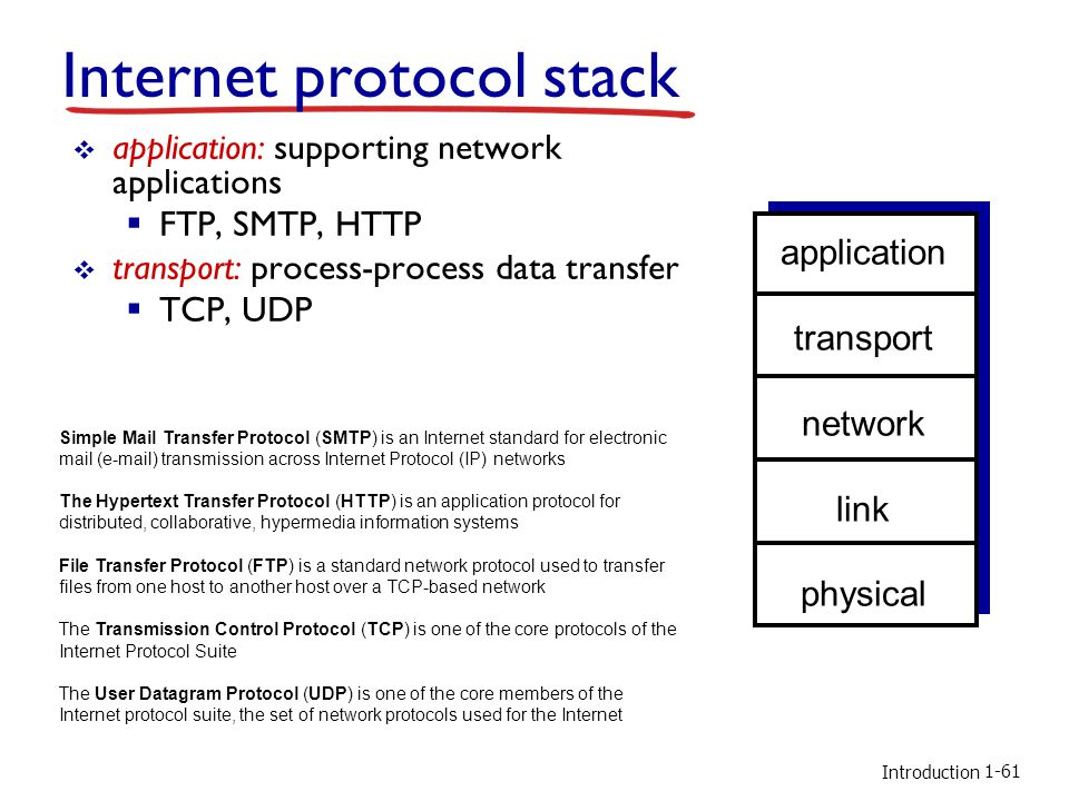 Introduction Internet protocol stack application: supporting network applications FTP, SMTP, HTTP transport: process-process data transfer TCP, UDP application transport network link physical 1-61 Simple Mail Transfer Protocol (SMTP) is an Internet standard for electronic mail (e-mail) transmission across Internet Protocol (IP) networks The Hypertext Transfer Protocol (HTTP) is an application protocol for distributed, collaborative, hypermedia information systems File Transfer Protocol (FTP) is a standard network protocol used to transfer files from one host to another host over a TCP-based network The Transmission Control Protocol (TCP) is one of the core protocols of the Internet Protocol Suite The User Datagram Protocol (UDP) is one of the core members of the Internet protocol suite, the set of network protocols used for the Internet