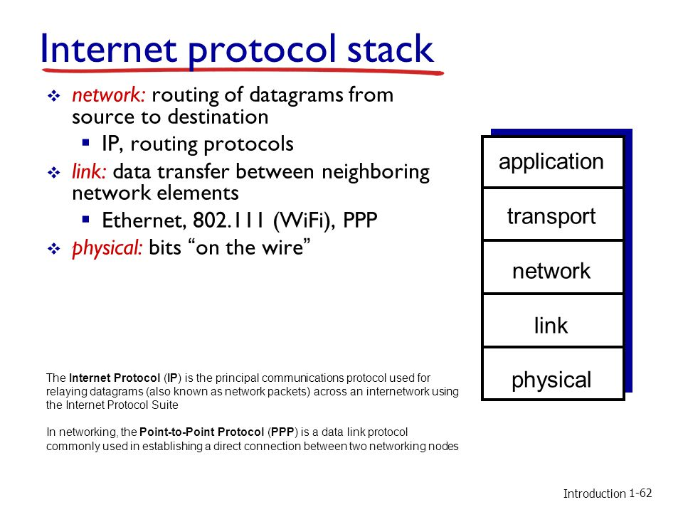 Introduction Internet protocol stack network: routing of datagrams from source to destination IP, routing protocols link: data transfer between neighboring network elements Ethernet, 802.111 (WiFi), PPP physical: bits on the wire application transport network link physical 1-62 The Internet Protocol (IP) is the principal communications protocol used for relaying datagrams (also known as network packets) across an internetwork using the Internet Protocol Suite In networking, the Point-to-Point Protocol (PPP) is a data link protocol commonly used in establishing a direct connection between two networking nodes
