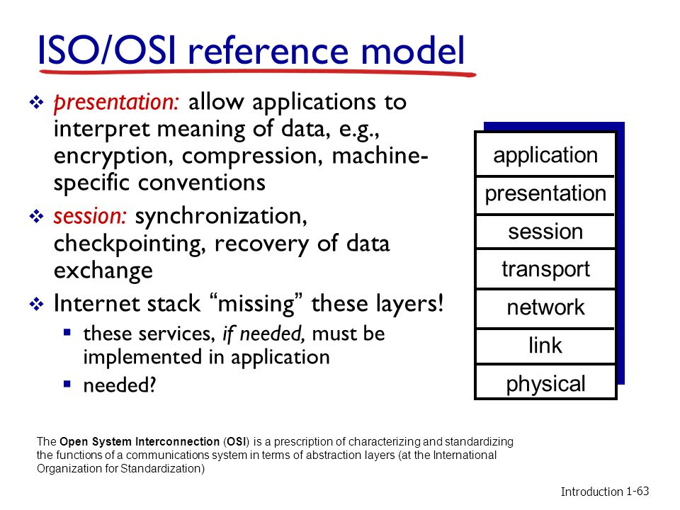 Introduction ISO/OSI reference model presentation: allow applications to interpret meaning of data, e.g., encryption, compression, machine- specific conventions session: synchronization, checkpointing, recovery of data exchange Internet stack missing these layers.