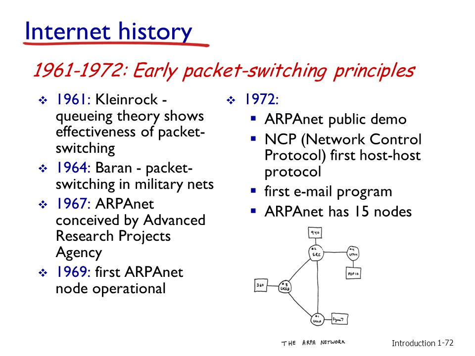 Introduction Internet history 1961: Kleinrock - queueing theory shows effectiveness of packet- switching 1964: Baran - packet- switching in military nets 1967: ARPAnet conceived by Advanced Research Projects Agency 1969: first ARPAnet node operational 1972: ARPAnet public demo NCP (Network Control Protocol) first host-host protocol first e-mail program ARPAnet has 15 nodes 1961-1972: Early packet-switching principles 1-72