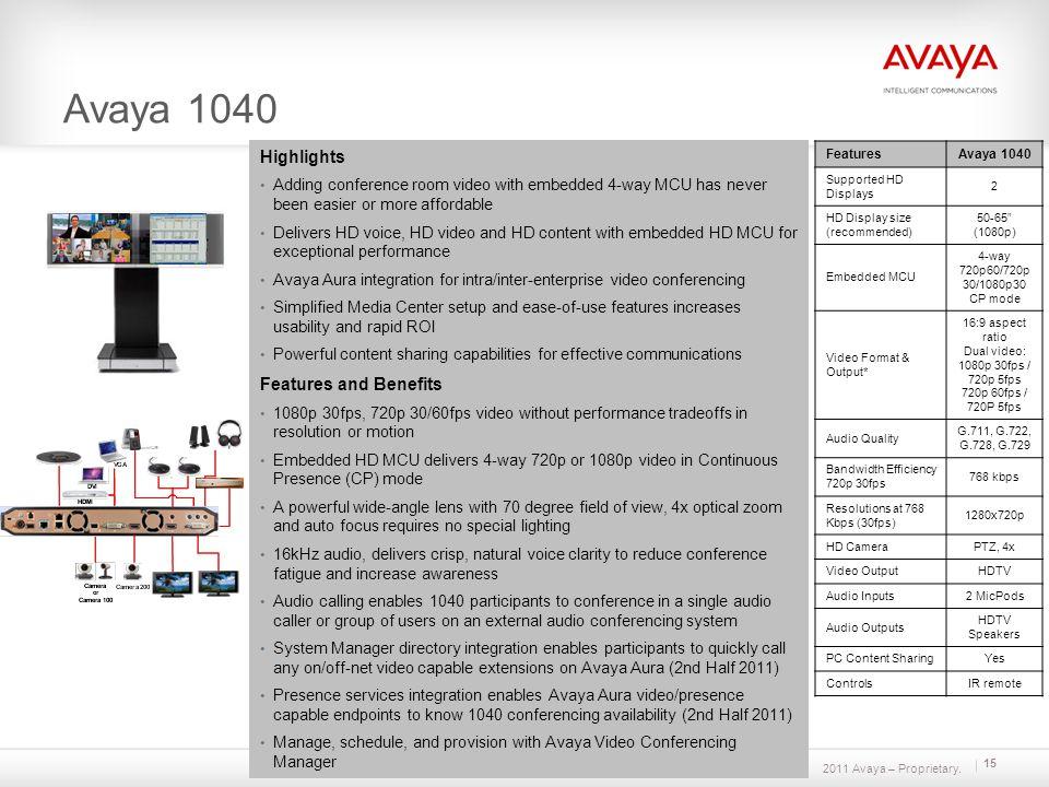 2011 Avaya – Proprietary. 15 Avaya 1040 FeaturesAvaya 1040 Supported HD Displays 2 HD Display size (recommended) 50-65 (1080p) Embedded MCU 4-way 720p