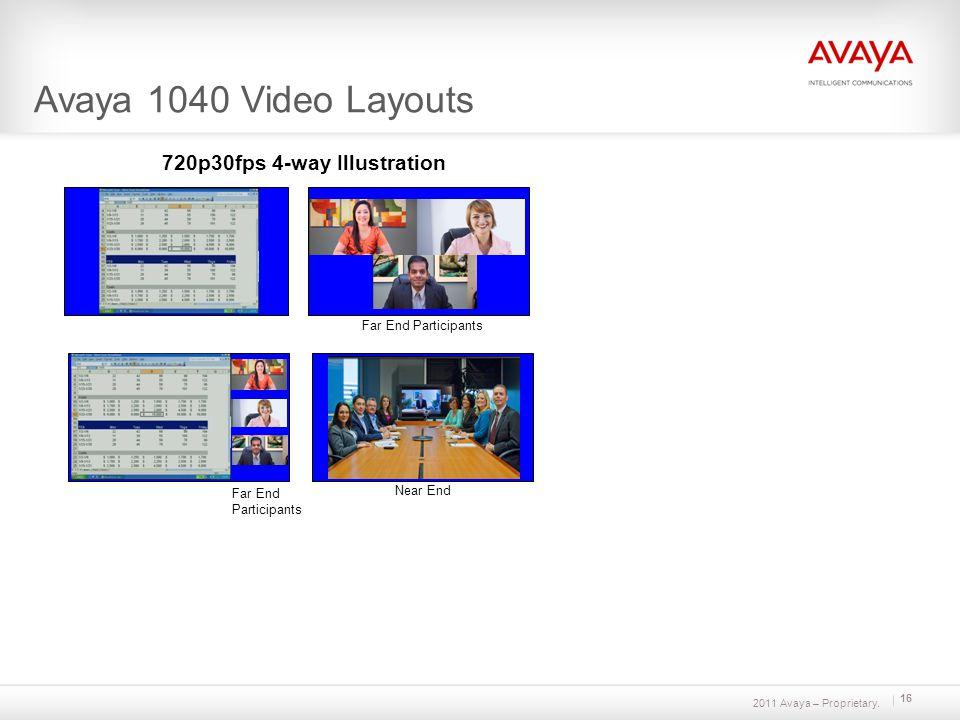 2011 Avaya – Proprietary. Avaya 1040 Video Layouts Near End Far End Participants 720p30fps 4-way Illustration 16